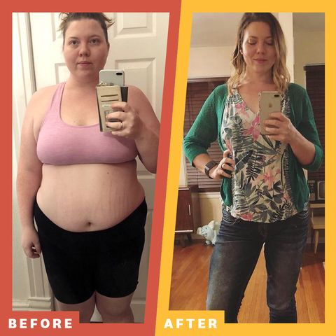 7 Benefits of The Ketogenic Diet plan for weight loss